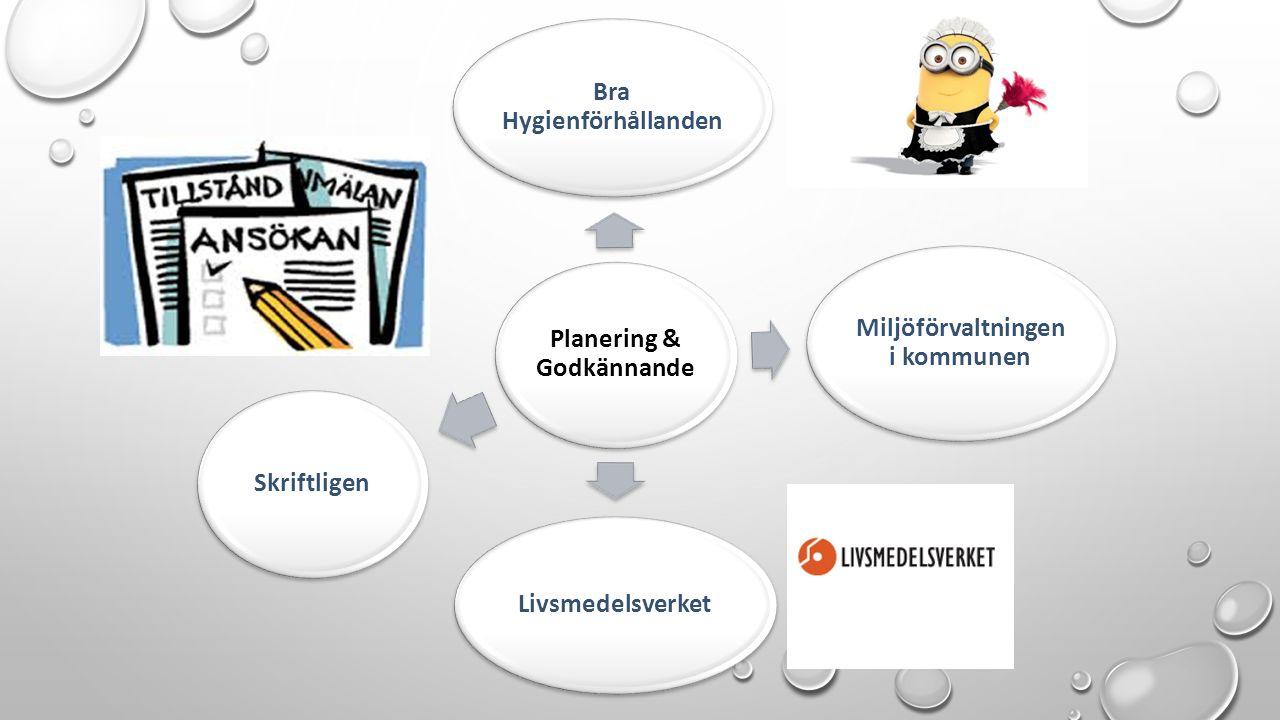 Planering & Godkännande Bra Hygienförhållanden Miljöförvaltningen i kommunen Livsmedelsverket Skriftligen