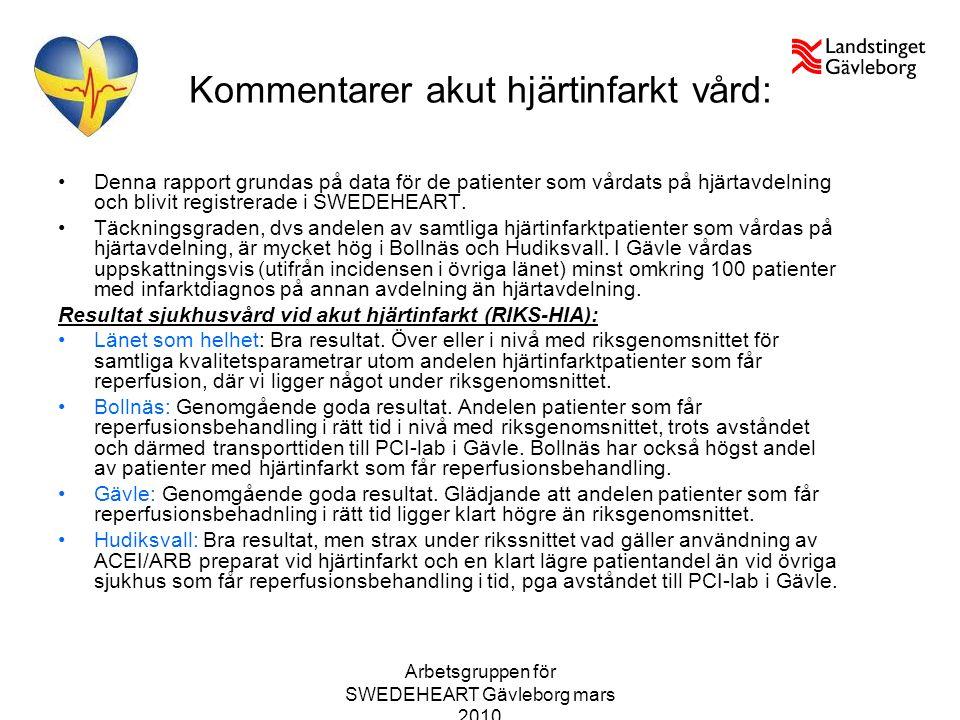 Arbetsgruppen för SWEDEHEART Gävleborg mars 2010 Kommentarer akut hjärtinfarkt vård: Denna rapport grundas på data för de patienter som vårdats på hjärtavdelning och blivit registrerade i SWEDEHEART.
