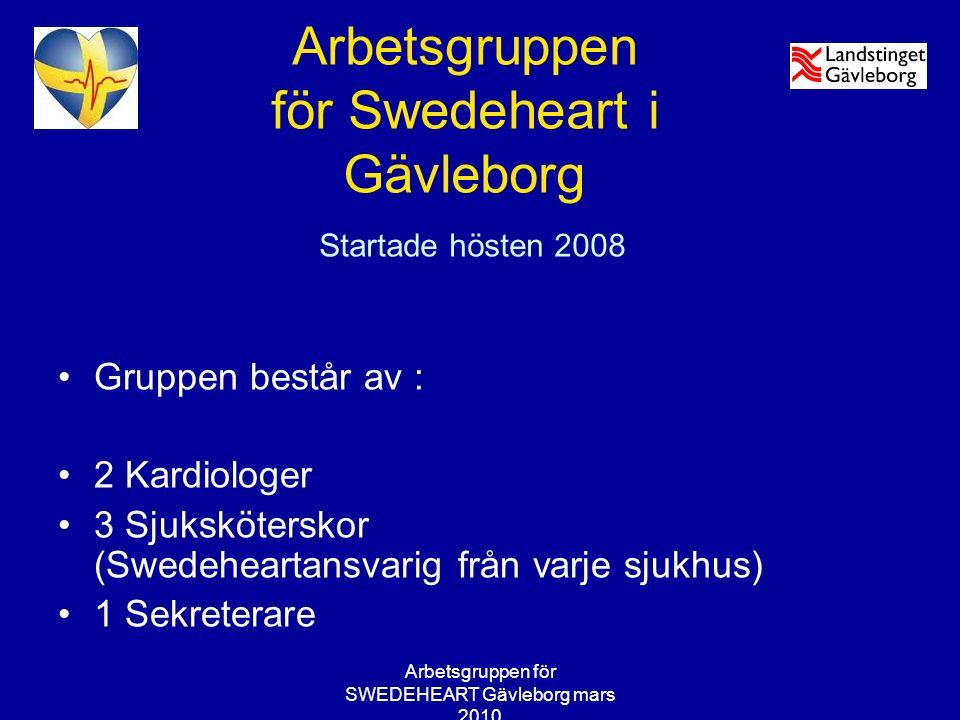 Arbetsgruppen för SWEDEHEART Gävleborg mars 2010 Arbetsgruppen för Swedeheart i Gävleborg Startade hösten 2008 Gruppen består av : 2 Kardiologer 3 Sjuksköterskor (Swedeheartansvarig från varje sjukhus) 1 Sekreterare