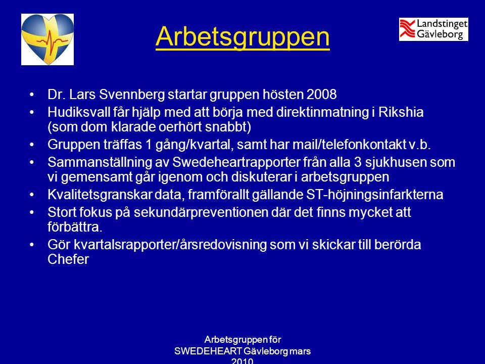 Arbetsgruppen för SWEDEHEART Gävleborg mars 2010 Kvalitetsrapport SWEDEHEART Hjärtenheten Gävleborg 2009