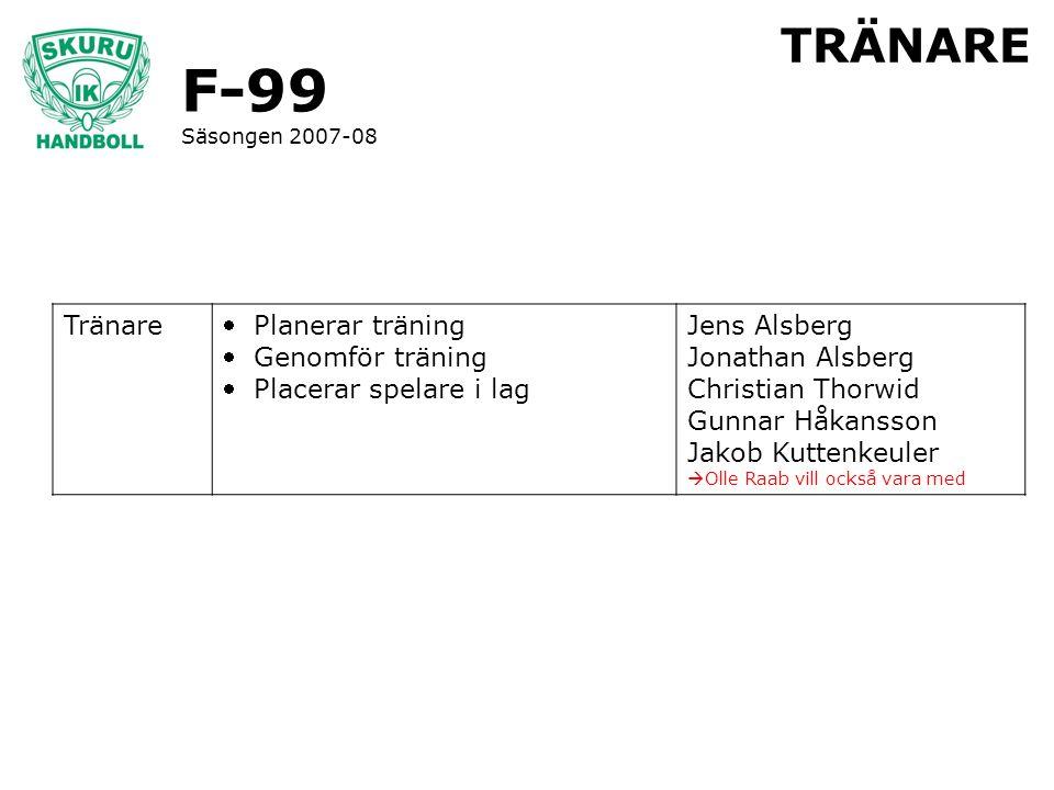 TRÄNARE F-99 Säsongen 2007-08 Tränare  Planerar träning  Genomför träning  Placerar spelare i lag Jens Alsberg Jonathan Alsberg Christian Thorwid G