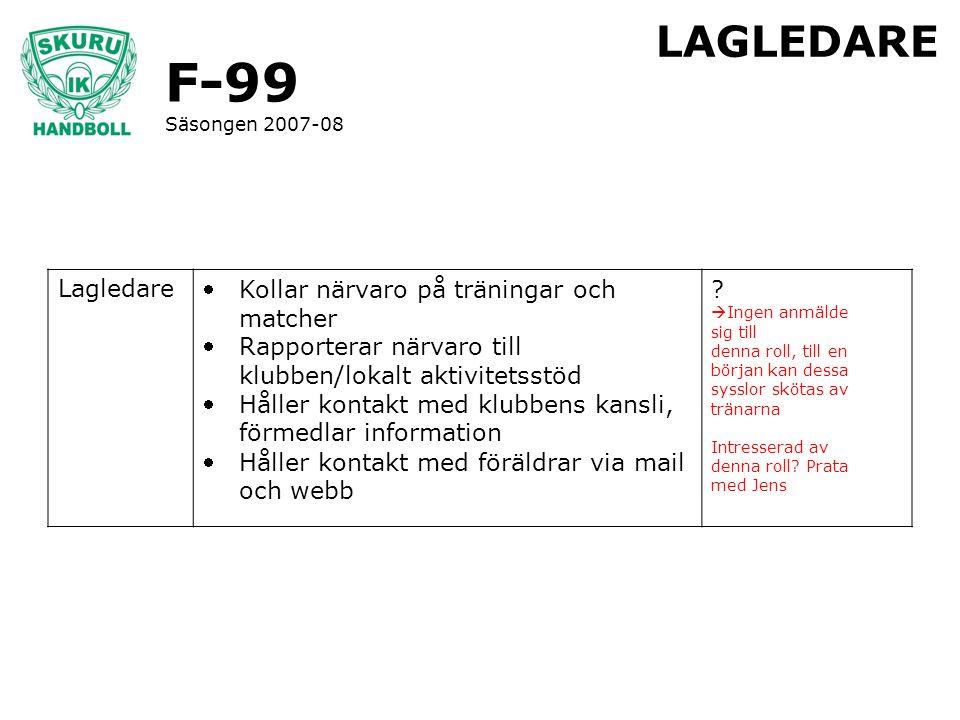 F-99 Säsongen 2007-08 LAGLEDARE Lagledare Kollar närvaro på träningar och matcher Rapporterar närvaro till klubben/lokalt aktivitetsstöd Håller kon