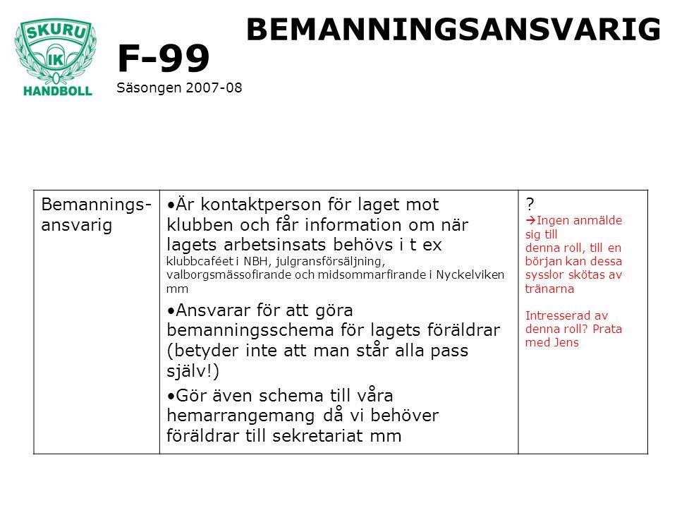 F-99 Säsongen 2007-08 BEMANNINGSANSVARIG Bemannings- ansvarig Är kontaktperson för laget mot klubben och får information om när lagets arbetsinsats be