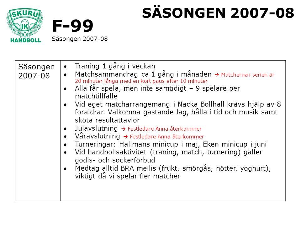 F-99 Säsongen 2007-08 SÄSONGEN 2007-08 Säsongen 2007-08 Träning 1 gång i veckan Matchsammandrag ca 1 gång i månaden  Matcherna i serien är 20 minut