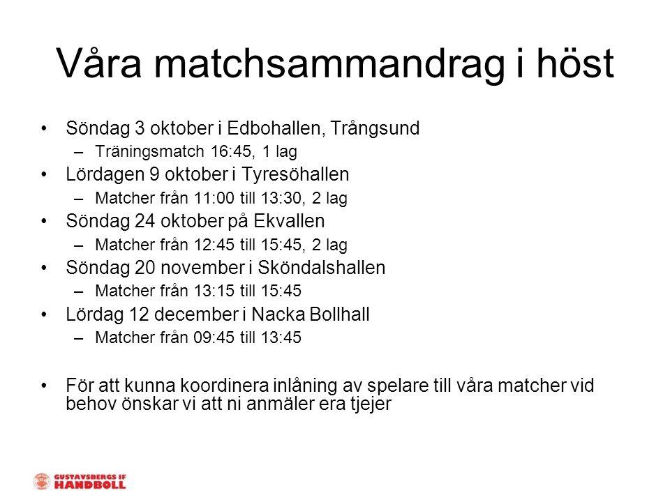 Våra matchsammandrag i höst Söndag 3 oktober i Edbohallen, Trångsund –Träningsmatch 16:45, 1 lag Lördagen 9 oktober i Tyresöhallen –Matcher från 11:00 till 13:30, 2 lag Söndag 24 oktober på Ekvallen –Matcher från 12:45 till 15:45, 2 lag Söndag 20 november i Sköndalshallen –Matcher från 13:15 till 15:45 Lördag 12 december i Nacka Bollhall –Matcher från 09:45 till 13:45 För att kunna koordinera inlåning av spelare till våra matcher vid behov önskar vi att ni anmäler era tjejer
