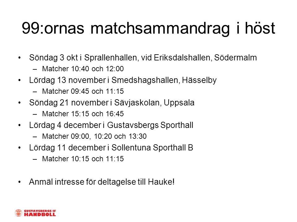 99:ornas matchsammandrag i höst Söndag 3 okt i Sprallenhallen, vid Eriksdalshallen, Södermalm –Matcher 10:40 och 12:00 Lördag 13 november i Smedshagshallen, Hässelby –Matcher 09:45 och 11:15 Söndag 21 november i Sävjaskolan, Uppsala –Matcher 15:15 och 16:45 Lördag 4 december i Gustavsbergs Sporthall –Matcher 09:00, 10:20 och 13:30 Lördag 11 december i Sollentuna Sporthall B –Matcher 10:15 och 11:15 Anmäl intresse för deltagelse till Hauke!