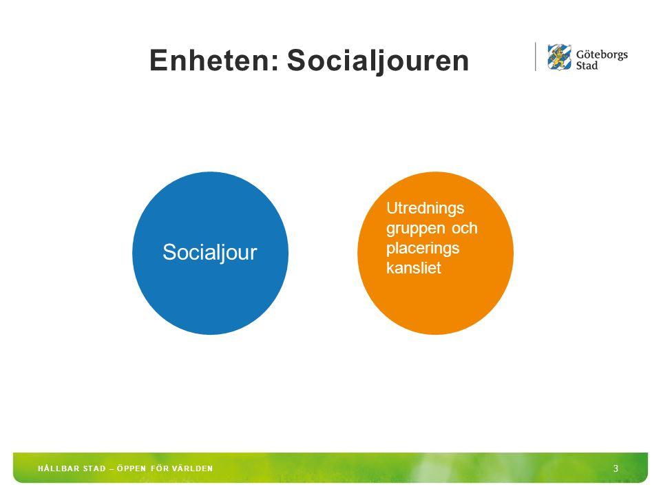 Enheten: Socialjouren 3 HÅLLBAR STAD – ÖPPEN FÖR VÄRLDEN Socialjour Utrednings gruppen Utrednings gruppen och placerings kansliet