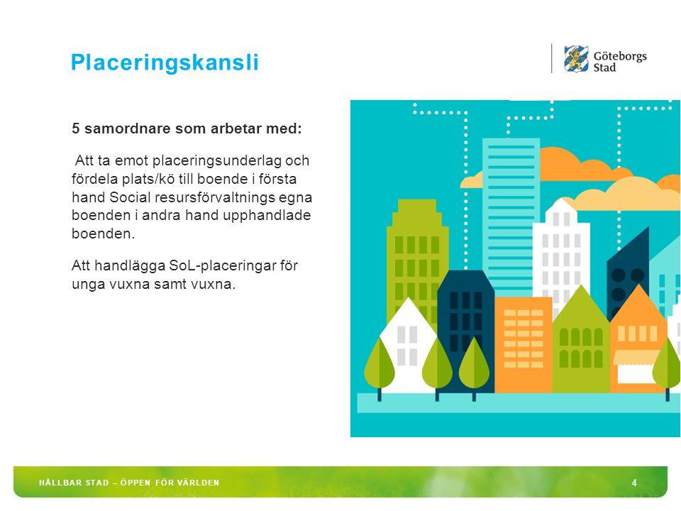 HÅLLBAR STAD – ÖPPEN FÖR VÄRLDEN 4 5 samordnare som arbetar med: Att ta emot placeringsunderlag och fördela plats/kö till boende i första hand Social resursförvaltnings egna boenden i andra hand upphandlade boenden.