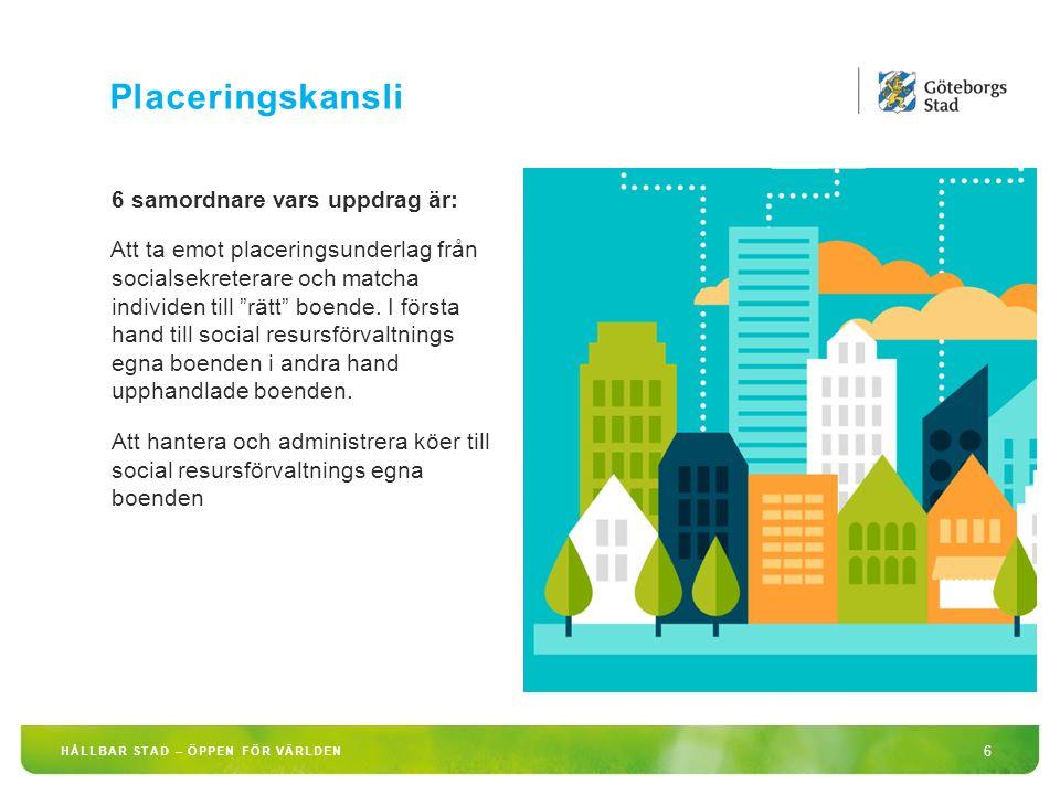 HÅLLBAR STAD – ÖPPEN FÖR VÄRLDEN 6 6 samordnare vars uppdrag är: Att ta emot placeringsunderlag från socialsekreterare och matcha individen till rätt boende.