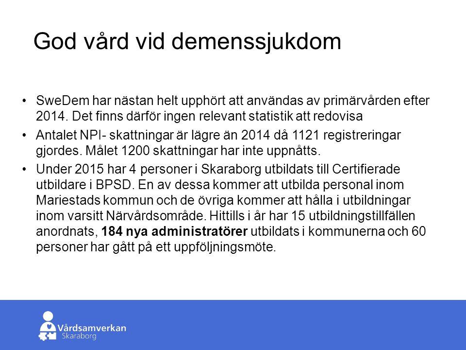 Skaraborgs Sjukhus SweDem har nästan helt upphört att användas av primärvården efter 2014.