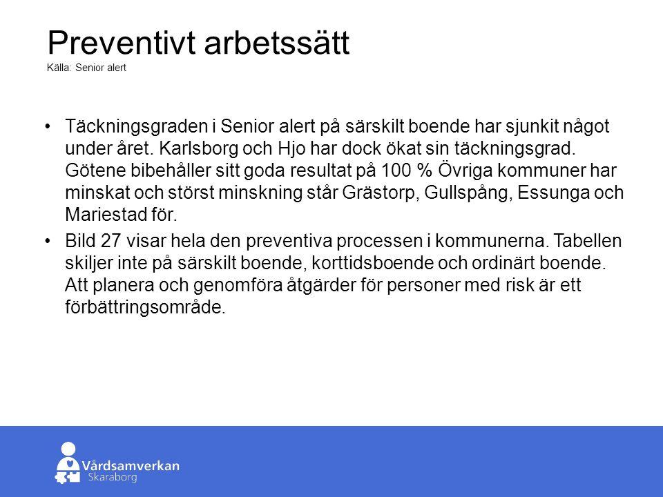 Skaraborgs Sjukhus Täckningsgraden i Senior alert på särskilt boende har sjunkit något under året.