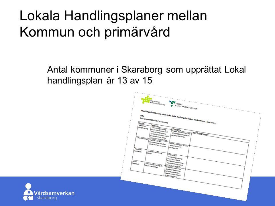 Skaraborgs Sjukhus Lokala Handlingsplaner mellan Kommun och primärvård Antal kommuner i Skaraborg som upprättat Lokal handlingsplan är 13 av 15