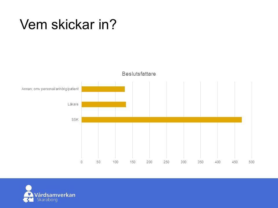 Skaraborgs Sjukhus Vem skickar in
