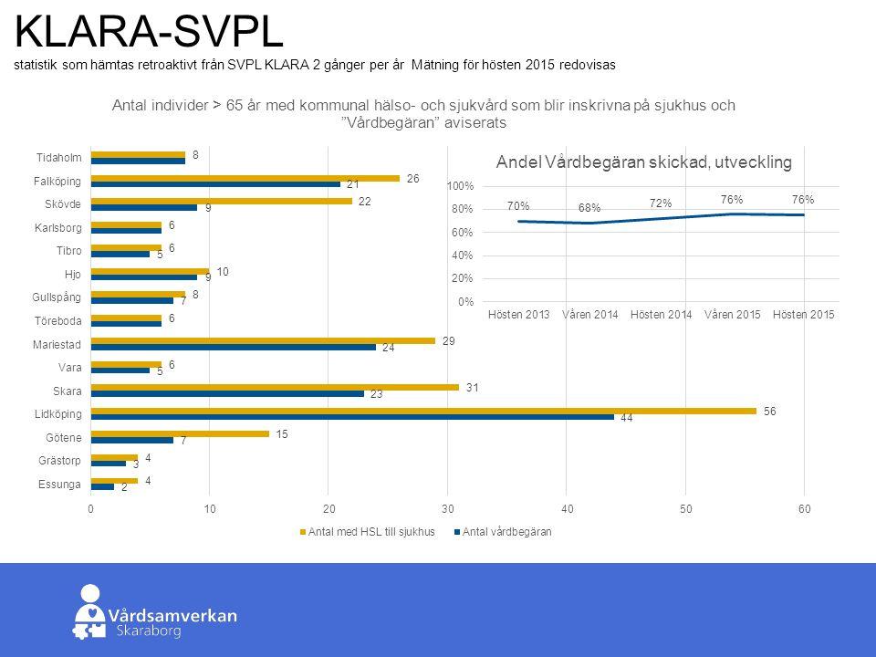 Skaraborgs Sjukhus KLARA-SVPL statistik som hämtas retroaktivt från SVPL KLARA 2 gånger per år Mätning för hösten 2015 redovisas