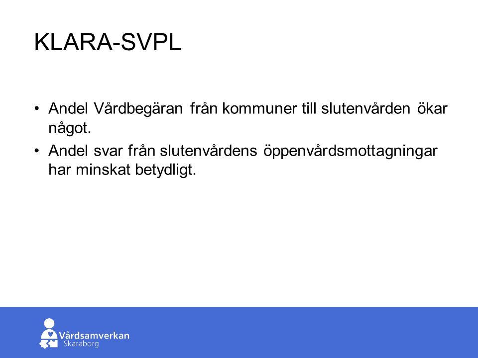 Skaraborgs Sjukhus KLARA-SVPL Andel Vårdbegäran från kommuner till slutenvården ökar något.
