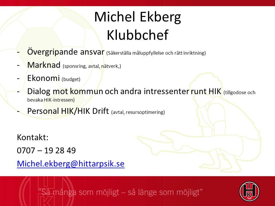 Michel Ekberg Klubbchef -Övergripande ansvar (Säkerställa måluppfyllelse och rätt inriktning) -Marknad (sponsring, avtal, nätverk,) -Ekonomi (budget) -Dialog mot kommun och andra intressenter runt HIK (tillgodose och bevaka HIK-intressen) -Personal HIK/HIK Drift (avtal, resursoptimering) Kontakt: 0707 – 19 28 49 Michel.ekberg@hittarpsik.se