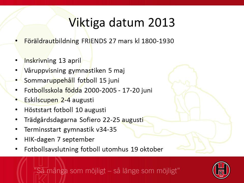Viktiga datum 2013 Föräldrautbildning FRIENDS 27 mars kl 1800-1930 Inskrivning 13 april Våruppvisning gymnastiken 5 maj Sommaruppehåll fotboll 15 juni