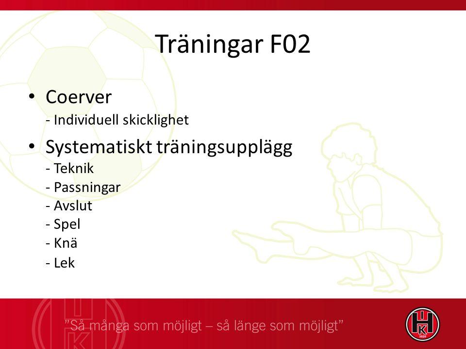 Träningar F02 Coerver - Individuell skicklighet Systematiskt träningsupplägg - Teknik - Passningar - Avslut - Spel - Knä - Lek
