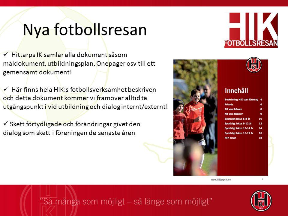 Hittarps IK samlar alla dokument såsom måldokument, utbildningsplan, Onepager osv till ett gemensamt dokument! Här finns hela HIK:s fotbollsverksamhet