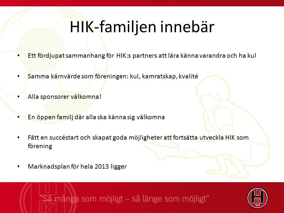 HIK-familjen innebär Ett fördjupat sammanhang för HIK:s partners att lära känna varandra och ha kul Samma kärnvärde som föreningen: kul, kamratskap, kvalité Alla sponsorer välkomna.