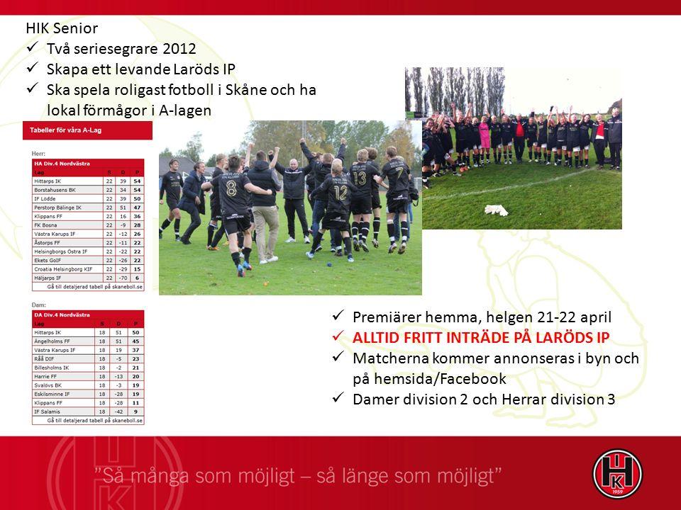 HIK Senior Två seriesegrare 2012 Skapa ett levande Laröds IP Ska spela roligast fotboll i Skåne och ha lokal förmågor i A-lagen Premiärer hemma, helge