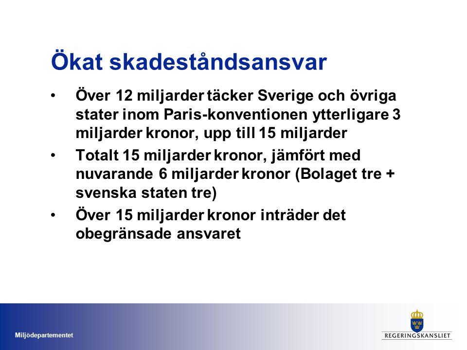 Miljödepartementet Ökat skadeståndsansvar Sverige ligger i internationell topp med förslagen Sverige går längre i kraven på reaktorinnehavarna än Paris-konventionen (sju miljarder) Träder i kraft när några ytterligare stater tagit fram sin nationella lagstiftning och tillträtt Paris-konventionen.