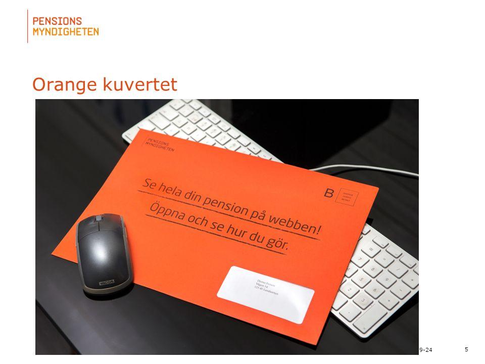 För att uppdatera sidfotstexten, gå till menyn: Visa/Sidhuvud och sidfot... 5 2016-09-24 Orange kuvertet