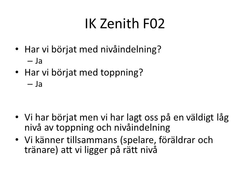 Nivåindelning IK Zenith F02 Träning Vi rekommenderar att vi på träning nivåindelar spelarna efter nuvarande kunskapsnivå i de sammanhang där det tillför något fotbollsmässigt, t.ex.