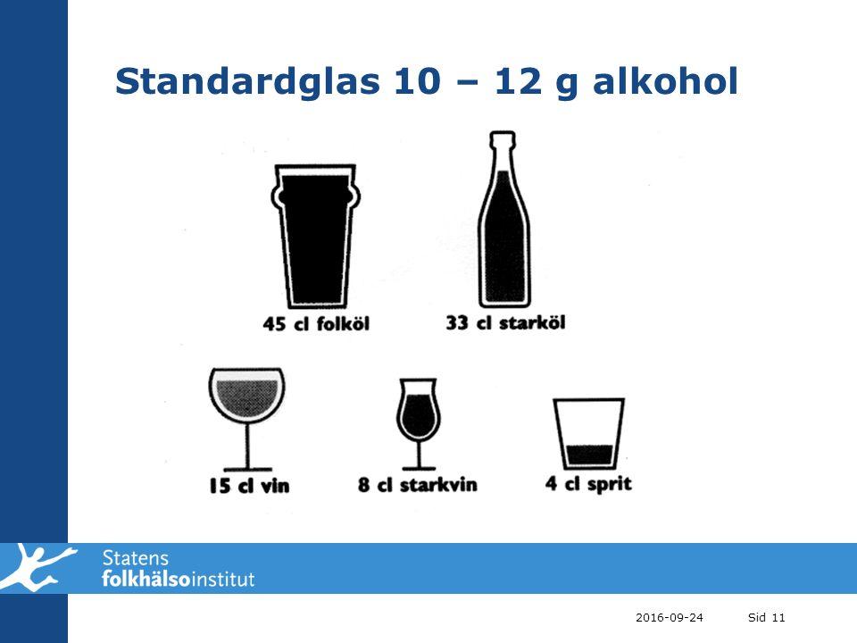 Standardglas 10 – 12 g alkohol 2016-09-24Sid 11