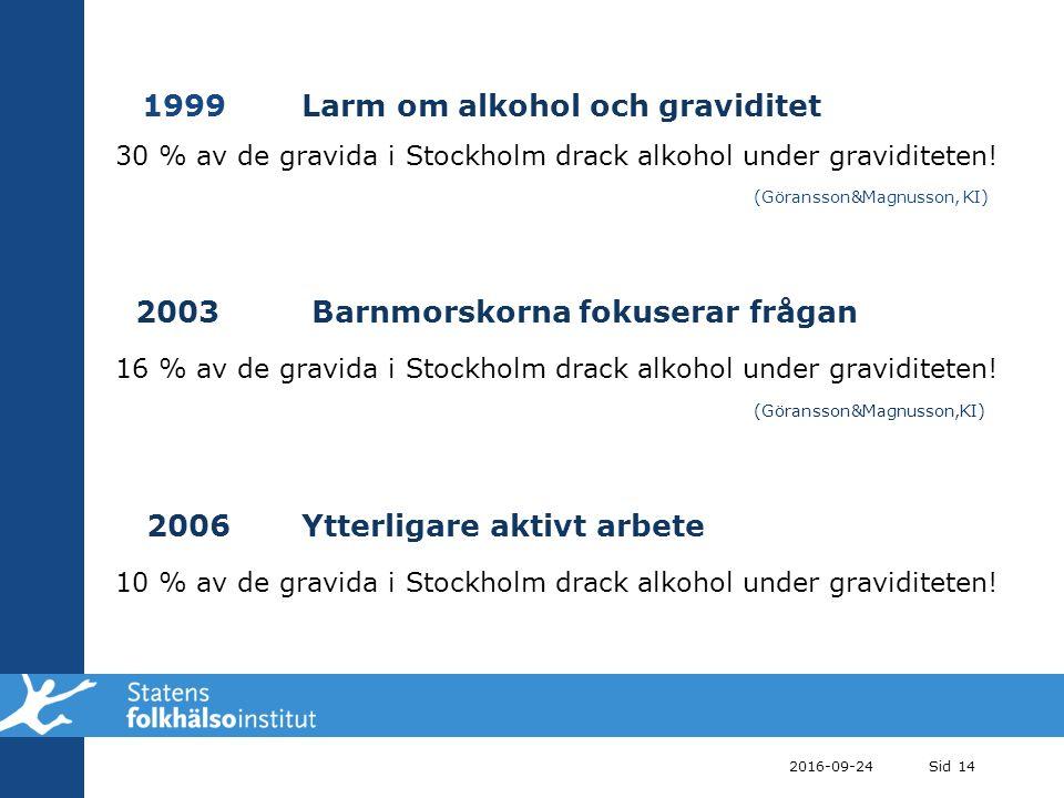 1999 Larm om alkohol och graviditet 30 % av de gravida i Stockholm drack alkohol under graviditeten.