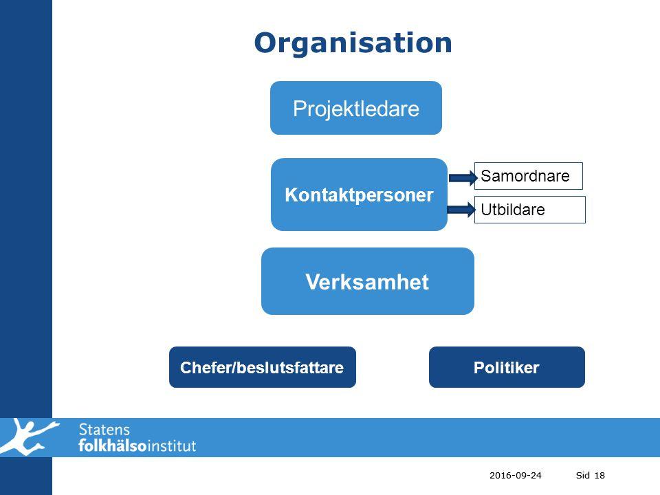 2016-09-24Sid 182016-09-24Sid 18 Organisation Chefer/beslutsfattarePolitiker Projektledare Kontaktpersoner Verksamhet Samordnare Utbildare