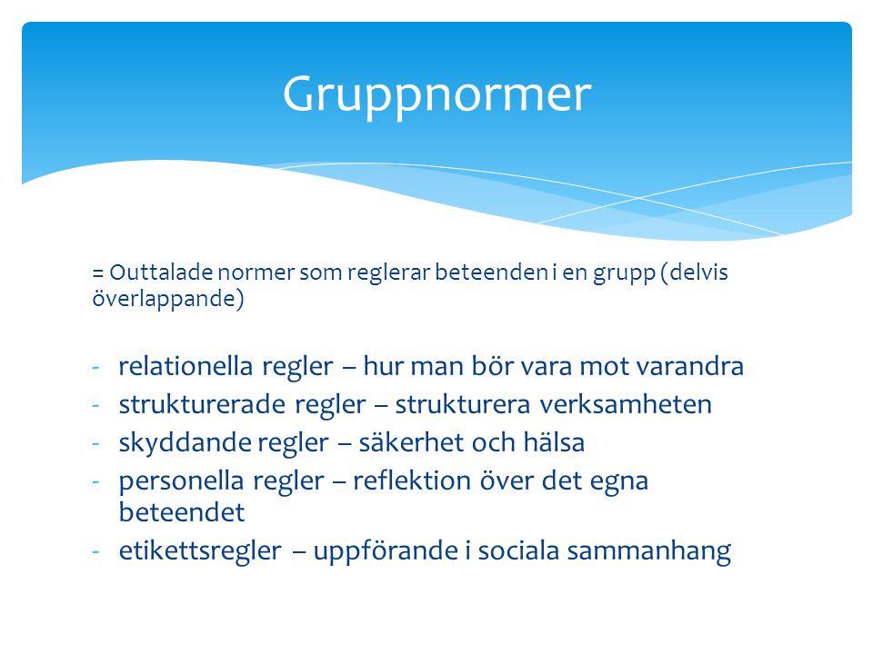 1.Olika roller i en grupp – konstruktiva och destruktiva 2.