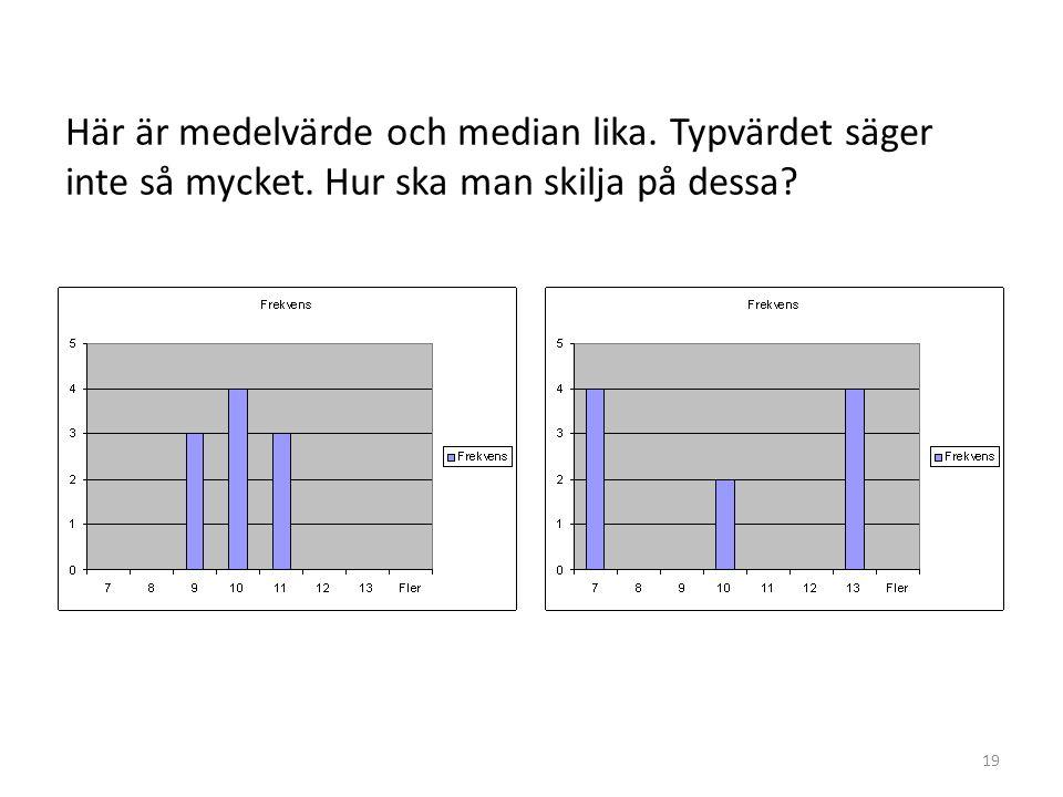 Här är medelvärde och median lika. Typvärdet säger inte så mycket. Hur ska man skilja på dessa 19