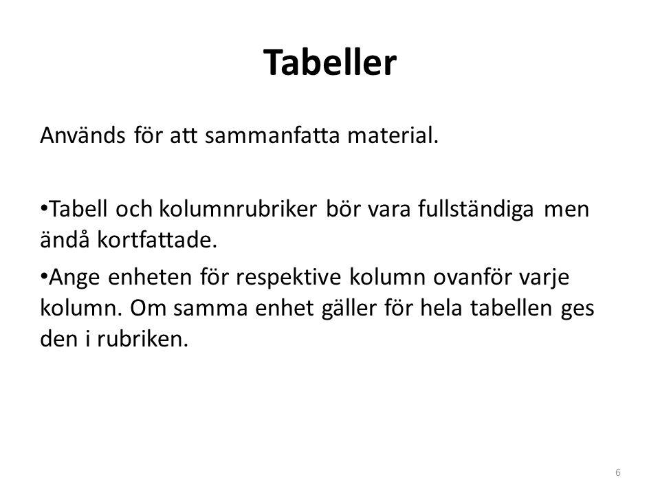 Tabeller Används för att sammanfatta material.
