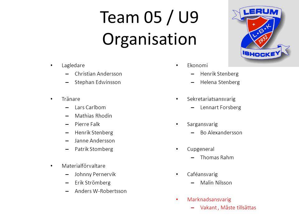 Team 05 / U9 Organisation Lagledare – Christian Andersson – Stephan Edwinsson Tränare – Lars Carlbom – Mathias Rhodin – Pierre Falk – Henrik Stenberg