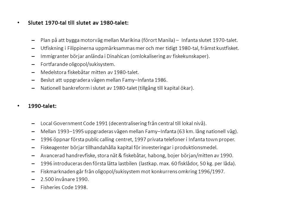 Slutet 1970-tal till slutet av 1980-talet: – Plan på att bygga motorväg mellan Marikina (förort Manila) – Infanta slutet 1970-talet. – Utfiskning i Fi