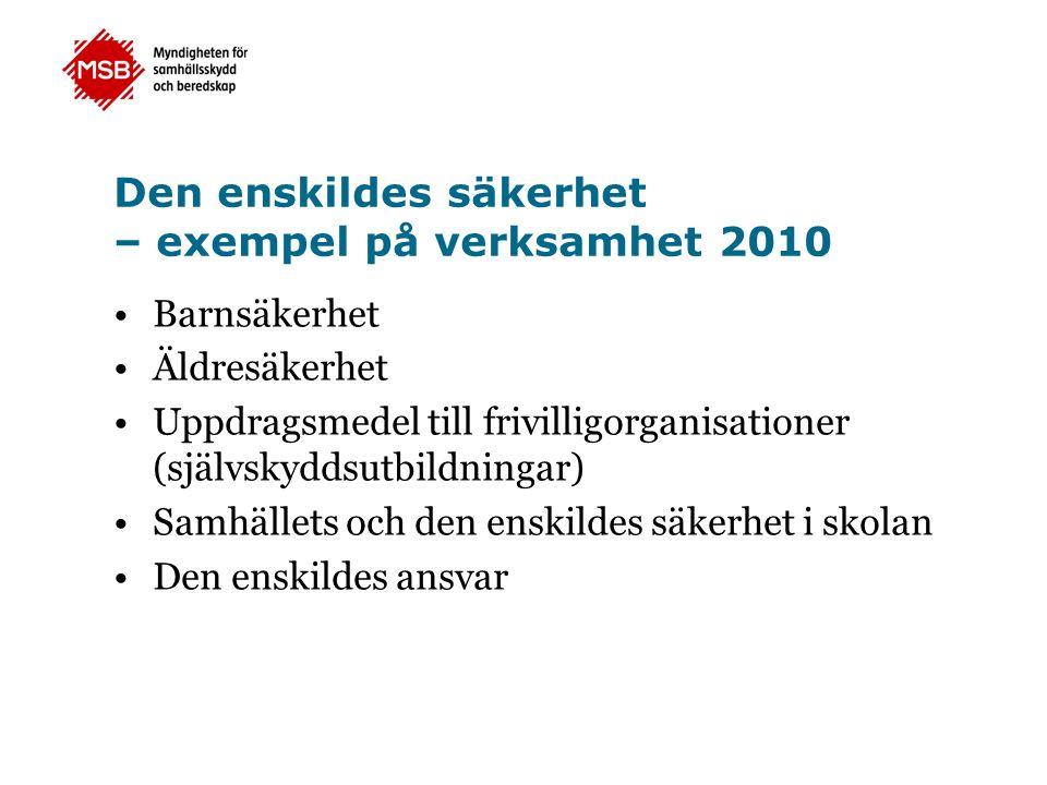 Den enskildes säkerhet – exempel på verksamhet 2010 Barnsäkerhet Äldresäkerhet Uppdragsmedel till frivilligorganisationer (självskyddsutbildningar) Samhällets och den enskildes säkerhet i skolan Den enskildes ansvar