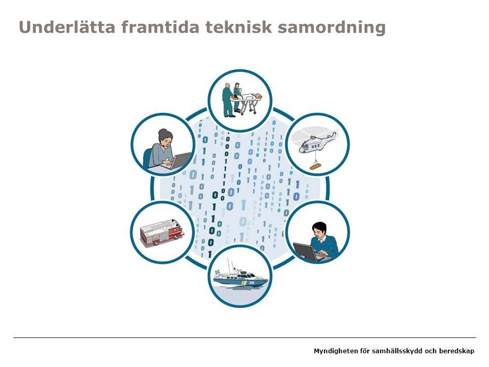 Myndigheten för samhällsskydd och beredskap Utbilda, öva och lär utifrån samma mål