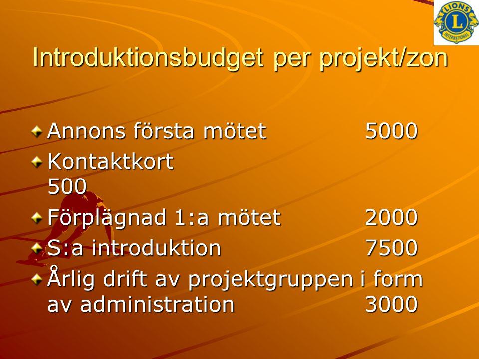 Introduktionsbudget per projekt/zon Annons första mötet5000 Kontaktkort 500 Förplägnad 1:a mötet2000 S:a introduktion7500 Årlig drift av projektgruppen i form av administration3000