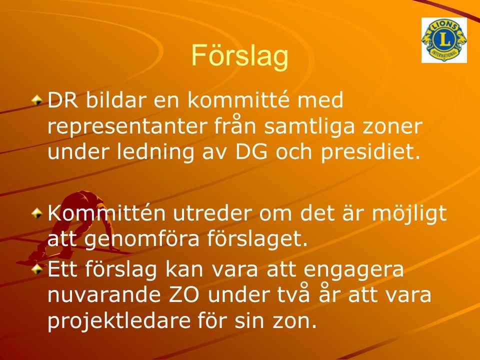 Förslag DR bildar en kommitté med representanter från samtliga zoner under ledning av DG och presidiet.