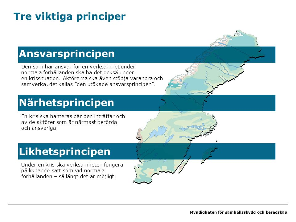 Myndigheten för samhällsskydd och beredskap Tre viktiga principer Ansvarsprincipen Närhetsprincipen Likhetsprincipen Den som har ansvar för en verksamhet under normala förhållanden ska ha det också under en krissituation.