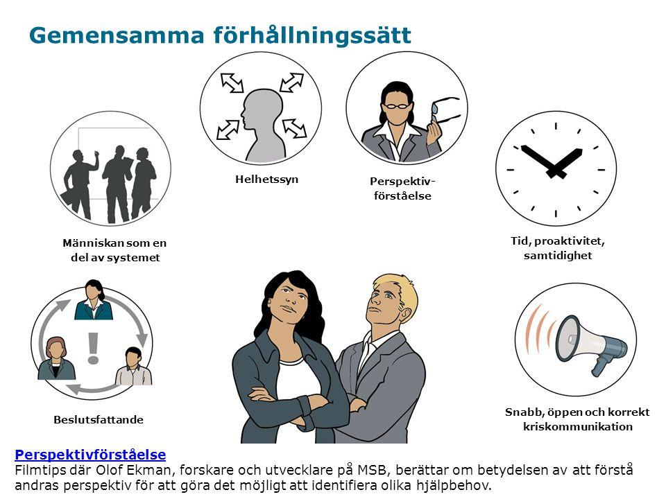 Myndigheten för samhällsskydd och beredskap Gemensamma förhållningssätt Människan som en del av systemet Beslutsfattande Helhetssyn Perspektiv- förståelse Tid, proaktivitet, samtidighet Snabb, öppen och korrekt kriskommunikation Perspektivförståelse Perspektivförståelse Filmtips där Olof Ekman, forskare och utvecklare på MSB, berättar om betydelsen av att förstå andras perspektiv för att göra det möjligt att identifiera olika hjälpbehov.