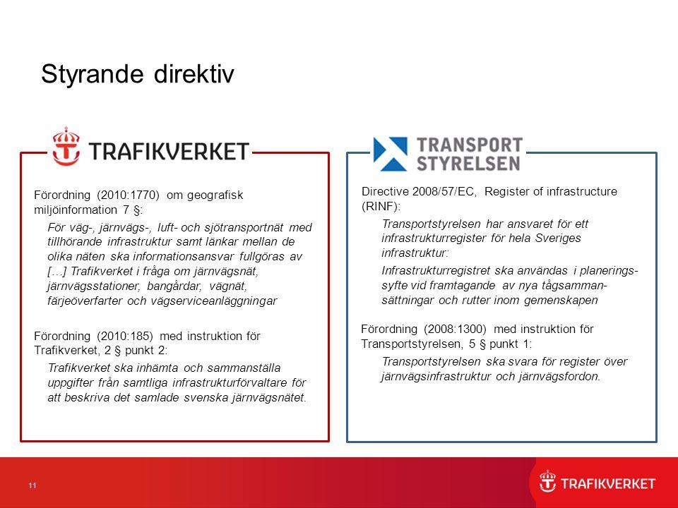 11 Styrande direktiv Förordning (2010:1770) om geografisk miljöinformation 7 §: För väg-, järnvägs-, luft- och sjötransportnät med tillhörande infrastruktur samt länkar mellan de olika näten ska informationsansvar fullgöras av […] Trafikverket i fråga om järnvägsnät, järnvägsstationer, bangårdar, vägnät, färjeöverfarter och vägserviceanläggningar Förordning (2010:185) med instruktion för Trafikverket, 2 § punkt 2: Trafikverket ska inhämta och sammanställa uppgifter från samtliga infrastrukturförvaltare för att beskriva det samlade svenska järnvägsnätet.