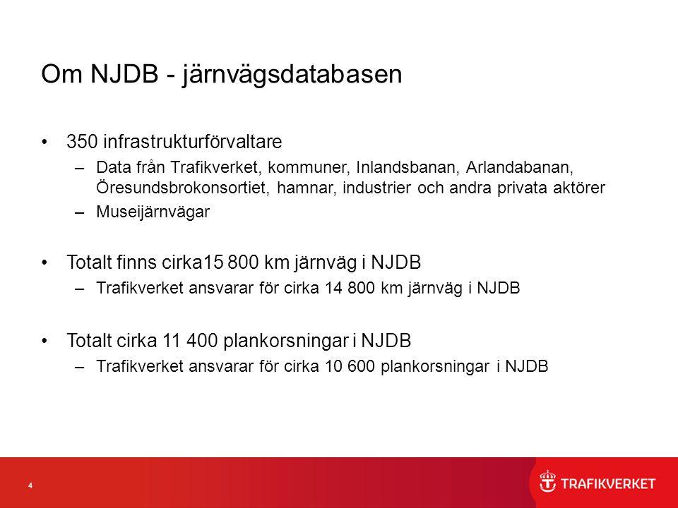 4 Om NJDB - järnvägsdatabasen 350 infrastrukturförvaltare –Data från Trafikverket, kommuner, Inlandsbanan, Arlandabanan, Öresundsbrokonsortiet, hamnar, industrier och andra privata aktörer –Museijärnvägar Totalt finns cirka15 800 km järnväg i NJDB –Trafikverket ansvarar för cirka 14 800 km järnväg i NJDB Totalt cirka 11 400 plankorsningar i NJDB –Trafikverket ansvarar för cirka 10 600 plankorsningar i NJDB