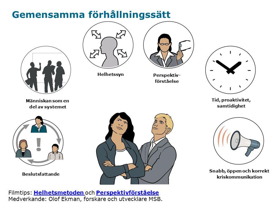 Myndigheten för samhällsskydd och beredskap Gemensamma förhållningssätt Människan som en del av systemet Beslutsfattande Helhetssyn Perspektiv- förståelse Tid, proaktivitet, samtidighet Snabb, öppen och korrekt kriskommunikation Filmtips: Helhetsmetoden och Perspektivförståelse Medverkande: Olof Ekman, forskare och utvecklare MSB.Helhetsmetoden Perspektivförståelse