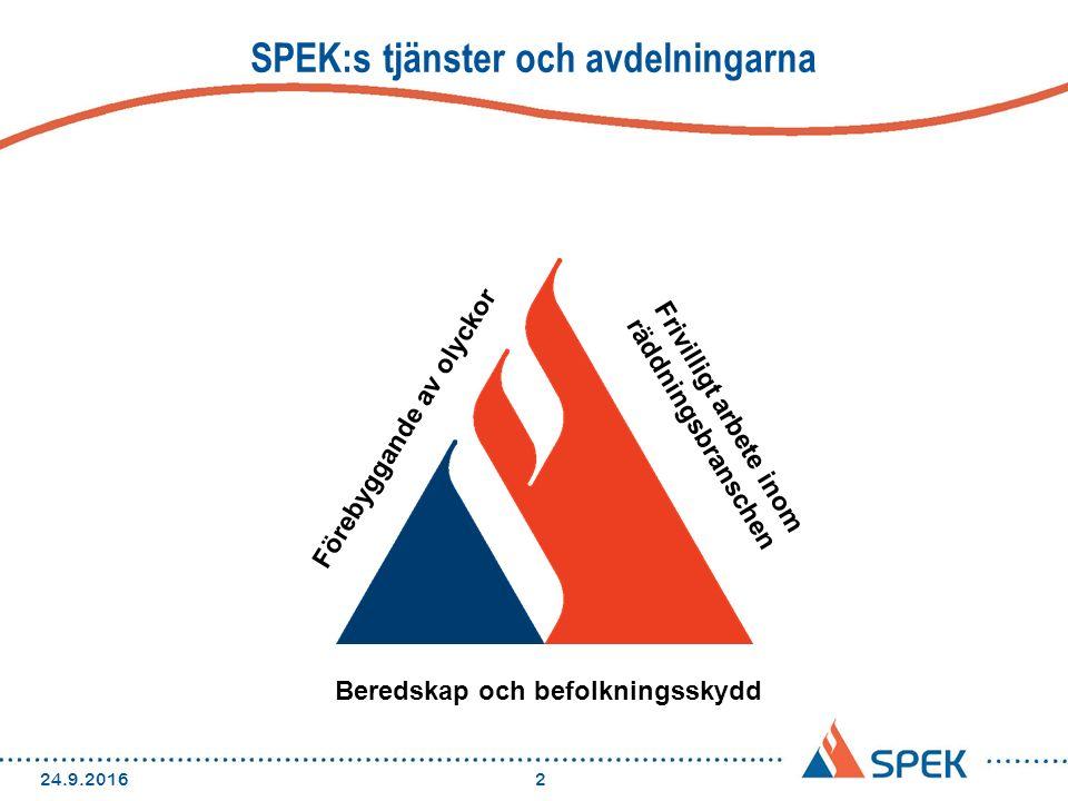 SPEK:s tjänster och avdelningarna 24.9.20162 Förebyggande av olyckor Frivilligt arbete inom räddningsbranschen Beredskap och befolkningsskydd