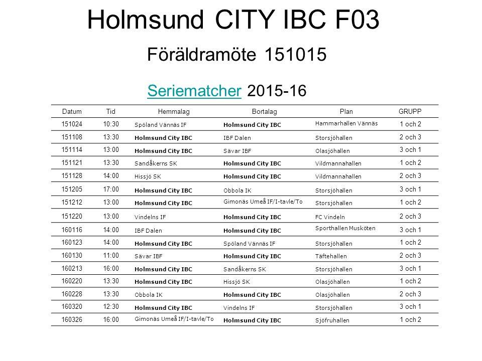 Holmsund CITY IBC F03 Föräldramöte 151015 SeriematcherSeriematcher 2015-16 DatumTidHemmalagBortalagPlanGRUPP 15102410:30 Spöland Vännäs IFHolmsund City IBC Hammarhallen Vännäs 1 och 2 15110813:30 Holmsund City IBCIBF DalenStorsjöhallen 2 och 3 15111413:00 Holmsund City IBCSävar IBFOlasjöhallen 3 och 1 15112113:30 Sandåkerns SKHolmsund City IBCVildmannahallen 1 och 2 15112814:00 Hissjö SKHolmsund City IBCVildmannahallen 2 och 3 15120517:00 Holmsund City IBCObbola IKStorsjöhallen 3 och 1 15121213:00 Holmsund City IBC Gimonäs Umeå IF/I-tavle/To Storsjöhallen 1 och 2 15122013:00 Vindelns IFHolmsund City IBCFC Vindeln 2 och 3 16011614:00 IBF DalenHolmsund City IBC Sporthallen Musköten 3 och 1 16012314:00 Holmsund City IBCSpöland Vännäs IFStorsjöhallen 1 och 2 16013011:00 Sävar IBFHolmsund City IBCTäftehallen 2 och 3 16021316:00 Holmsund City IBCSandåkerns SKStorsjöhallen 3 och 1 16022013:30 Holmsund City IBCHissjö SKOlasjöhallen 1 och 2 16022813:30 Obbola IKHolmsund City IBCOlasjöhallen 2 och 3 16032012:30 Holmsund City IBCVindelns IFStorsjöhallen 3 och 1 16032616:00 Gimonäs Umeå IF/I-tavle/To Holmsund City IBCSjöfruhallen 1 och 2