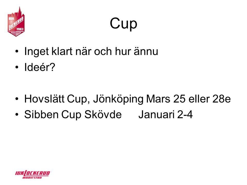 Cup Inget klart när och hur ännu Ideér.