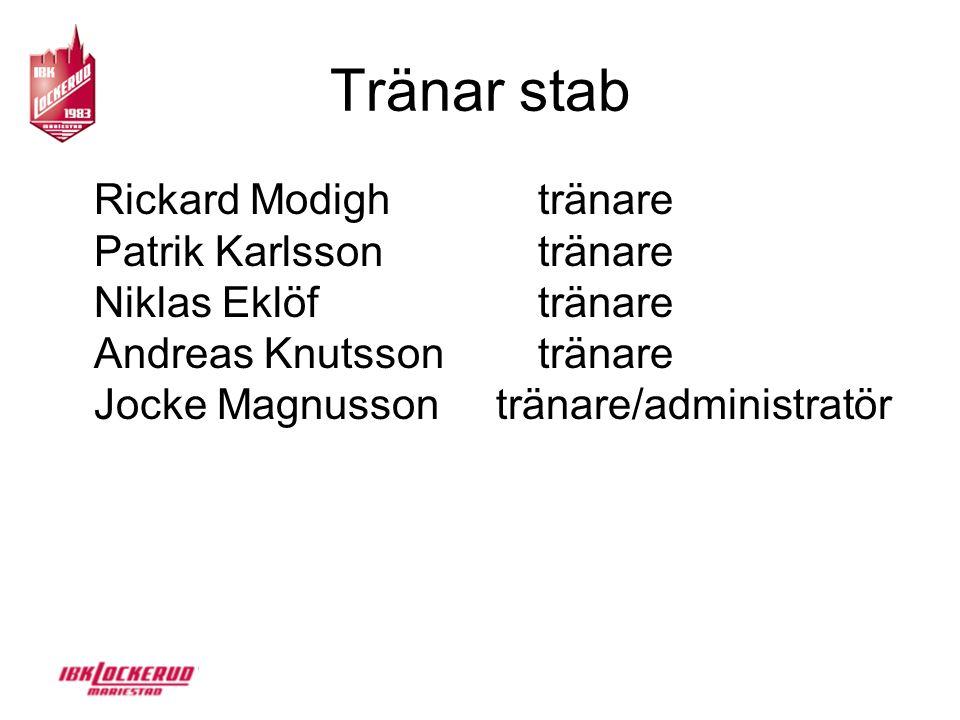 Tränar stab Rickard Modigh tränare Patrik Karlsson tränare Niklas Eklöf tränare Andreas Knutsson tränare Jocke Magnusson tränare/administratör