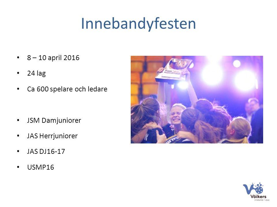 Innebandyfesten 8 – 10 april 2016 24 lag Ca 600 spelare och ledare JSM Damjuniorer JAS Herrjuniorer JAS DJ16-17 USMP16